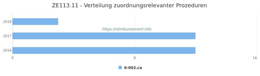 ZE113.11 Verteilung und Anzahl der zuordnungsrelevanten Prozeduren (OPS Codes) zum Zusatzentgelt (ZE) pro Jahr