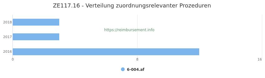 ZE117.16 Verteilung und Anzahl der zuordnungsrelevanten Prozeduren (OPS Codes) zum Zusatzentgelt (ZE) pro Jahr