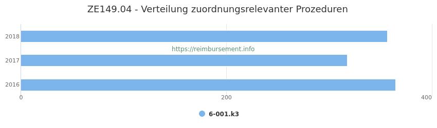 ZE149.04 Verteilung und Anzahl der zuordnungsrelevanten Prozeduren (OPS Codes) zum Zusatzentgelt (ZE) pro Jahr