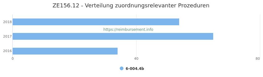 ZE156.12 Verteilung und Anzahl der zuordnungsrelevanten Prozeduren (OPS Codes) zum Zusatzentgelt (ZE) pro Jahr