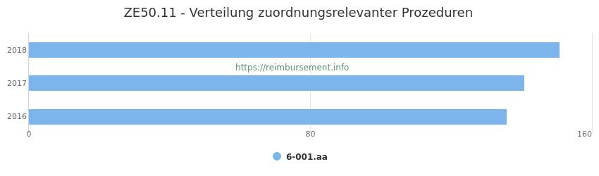 ZE50.11 Verteilung und Anzahl der zuordnungsrelevanten Prozeduren (OPS Codes) zum Zusatzentgelt (ZE) pro Jahr