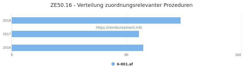 ZE50.16 Verteilung und Anzahl der zuordnungsrelevanten Prozeduren (OPS Codes) zum Zusatzentgelt (ZE) pro Jahr