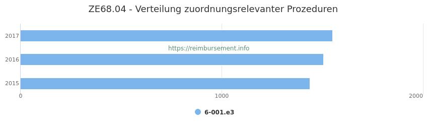 ZE68.04 Verteilung und Anzahl der zuordnungsrelevanten Prozeduren (OPS Codes) zum Zusatzentgelt (ZE) pro Jahr